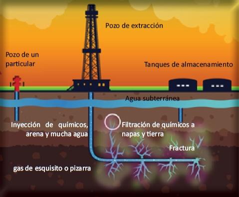 agua-fracking