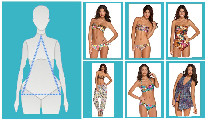 tipos de cuerpos (3)