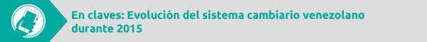 BANNER Sistema Cambiario 2015