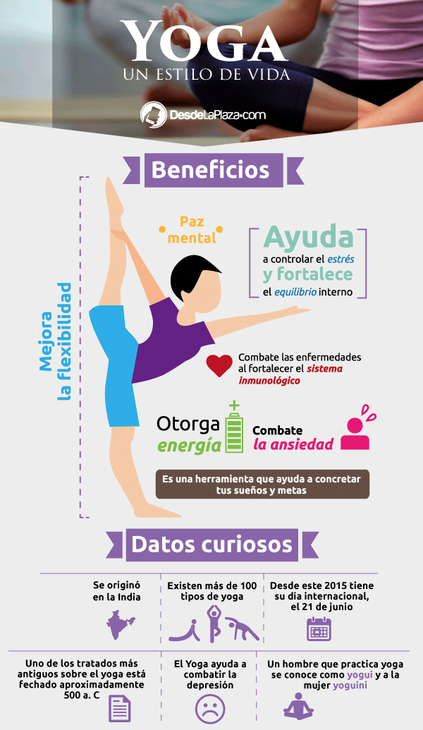 yoga-info