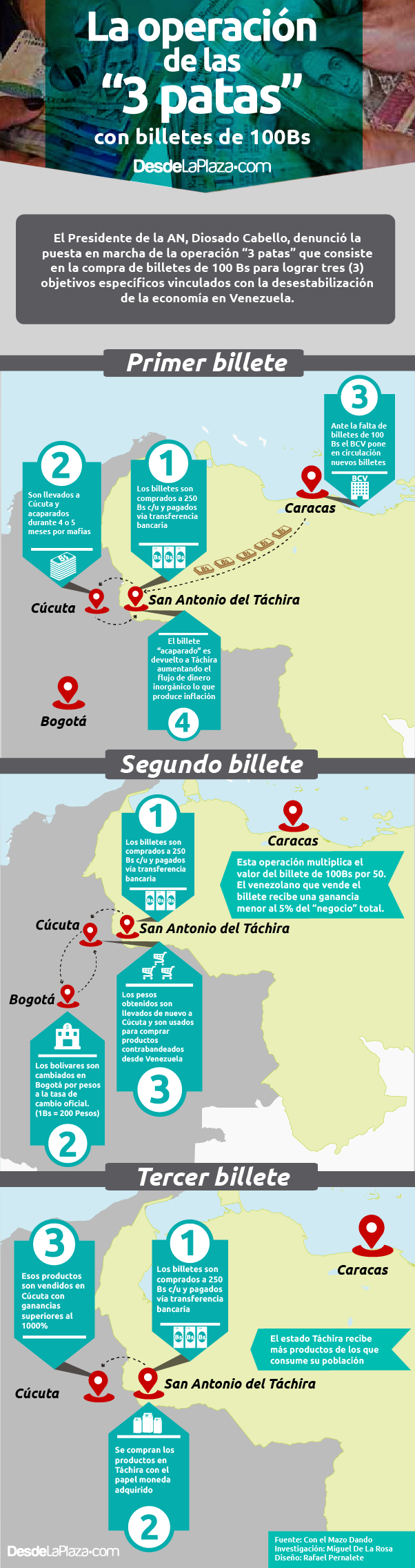infografia-operacion-tres-patas-billetes-100-1