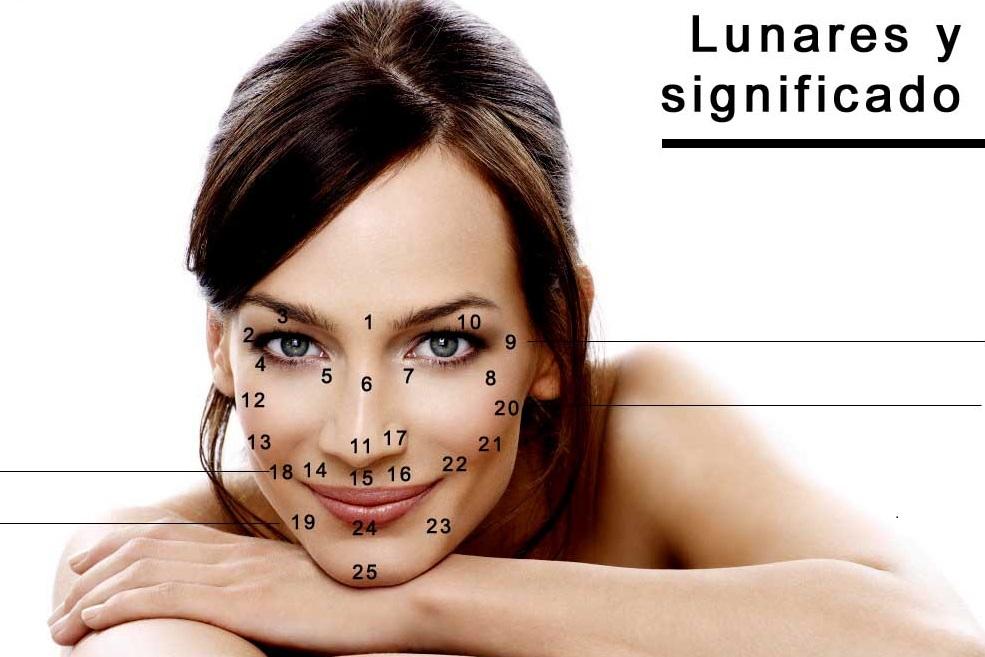 lunares-significado