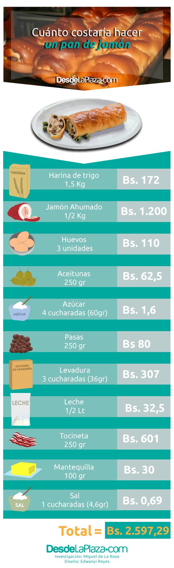 pan-de-jamon2 (1)