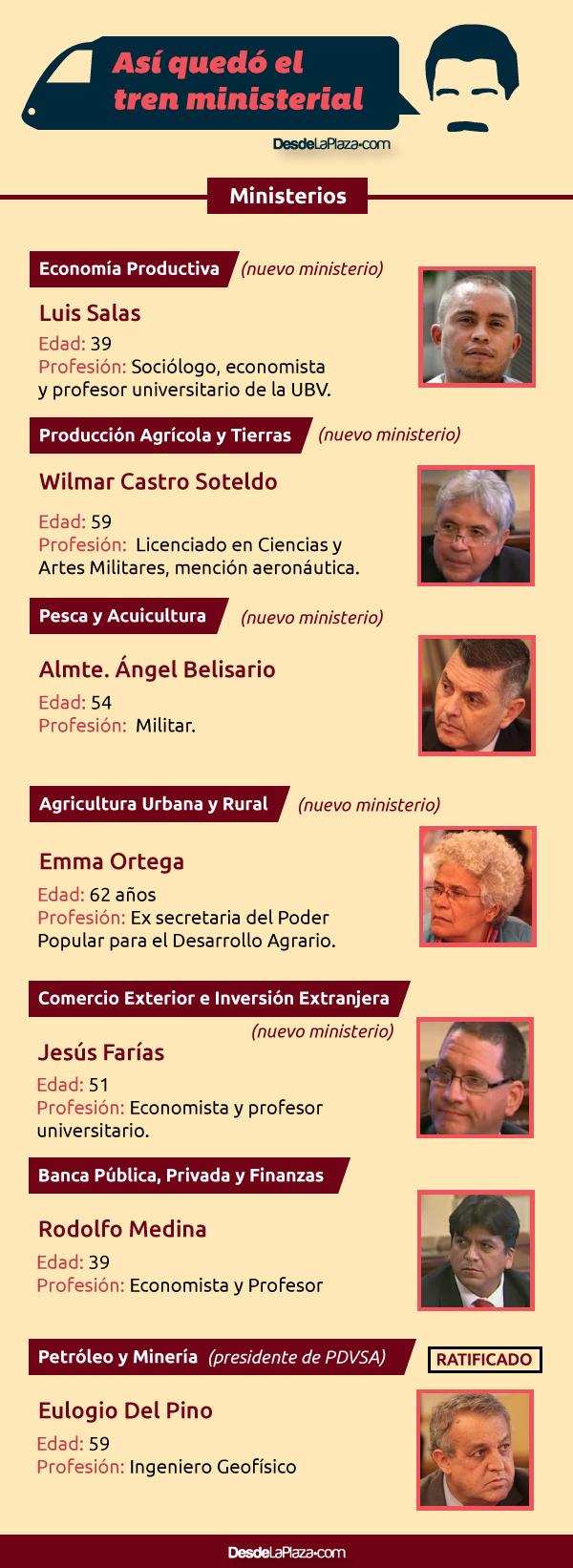 Nuevo-gabinete-ministerial-1