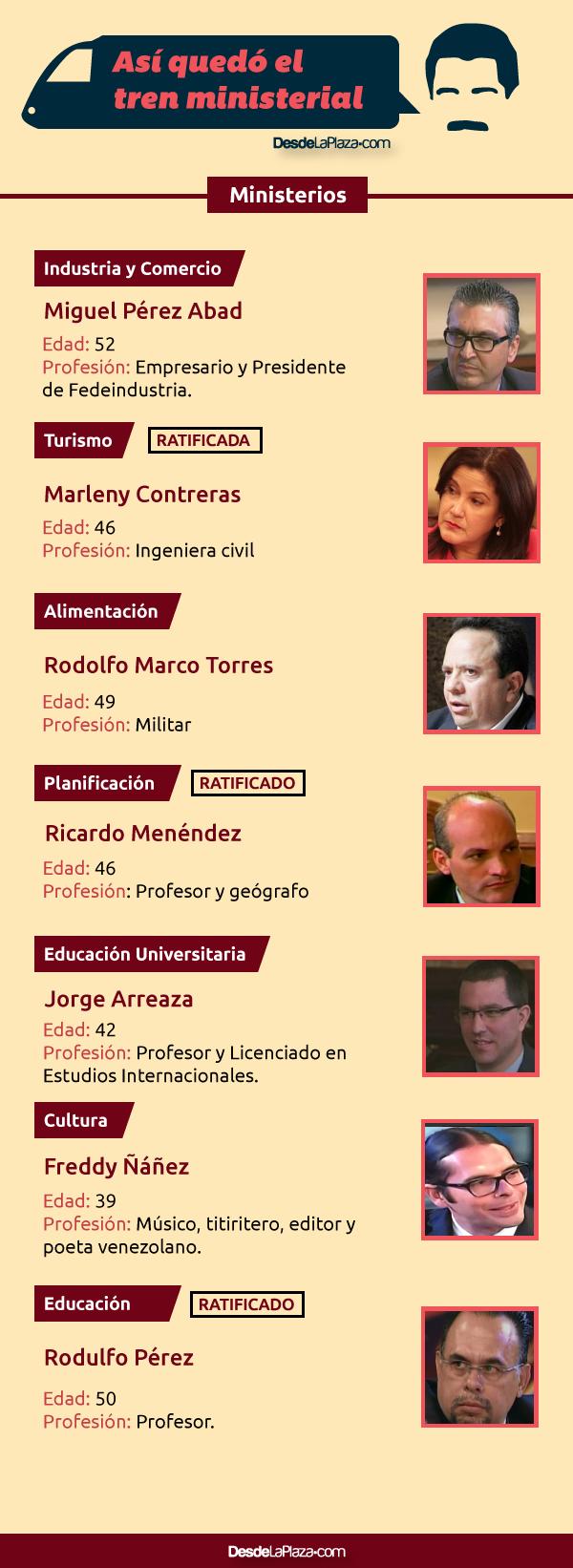 Nuevo-gabinete-ministerial-2
