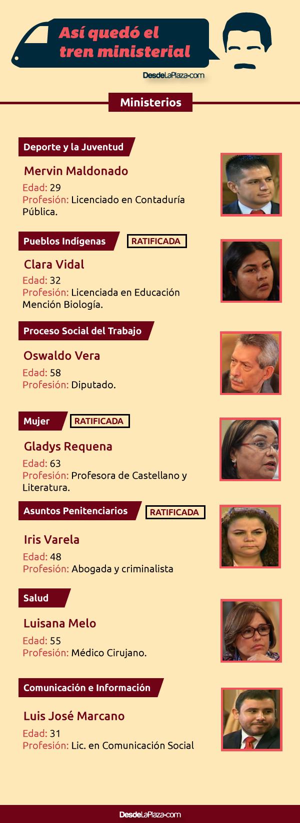 Nuevo-gabinete-ministerial-3