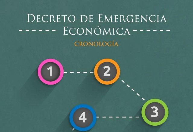 cronologia-portada2