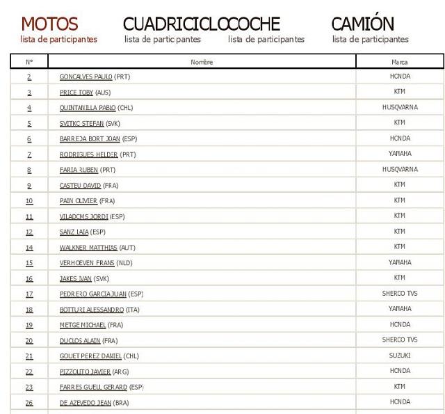 lista de participantes _Dakar-page-001