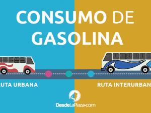 PORTADA DE LA NOTA - CONSUMO DE GASOLINA-01