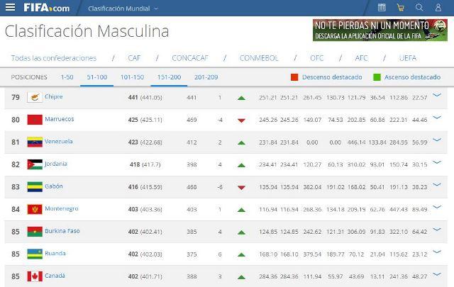 ranking fifa vzla (2)