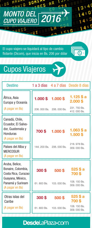 cupo-viajero (5)
