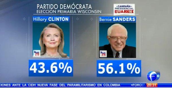 elecciones primarias eeuu (1)