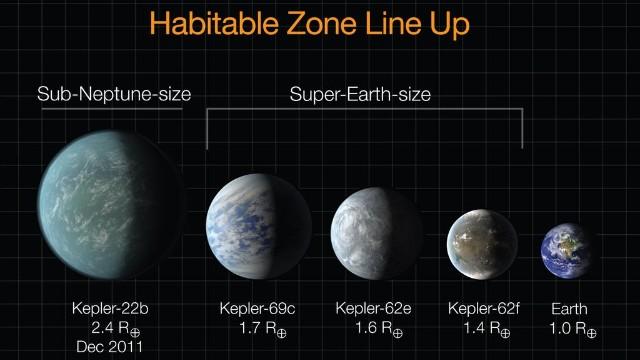 planetas-zona-habitable