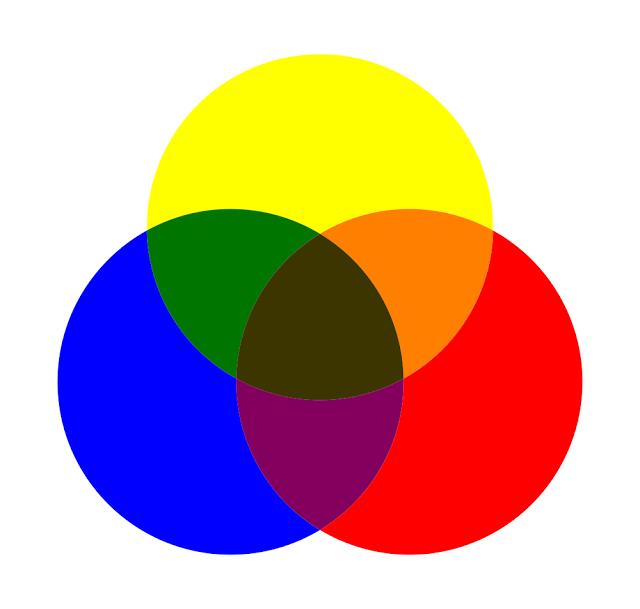 mezcla-de-colores-primarios