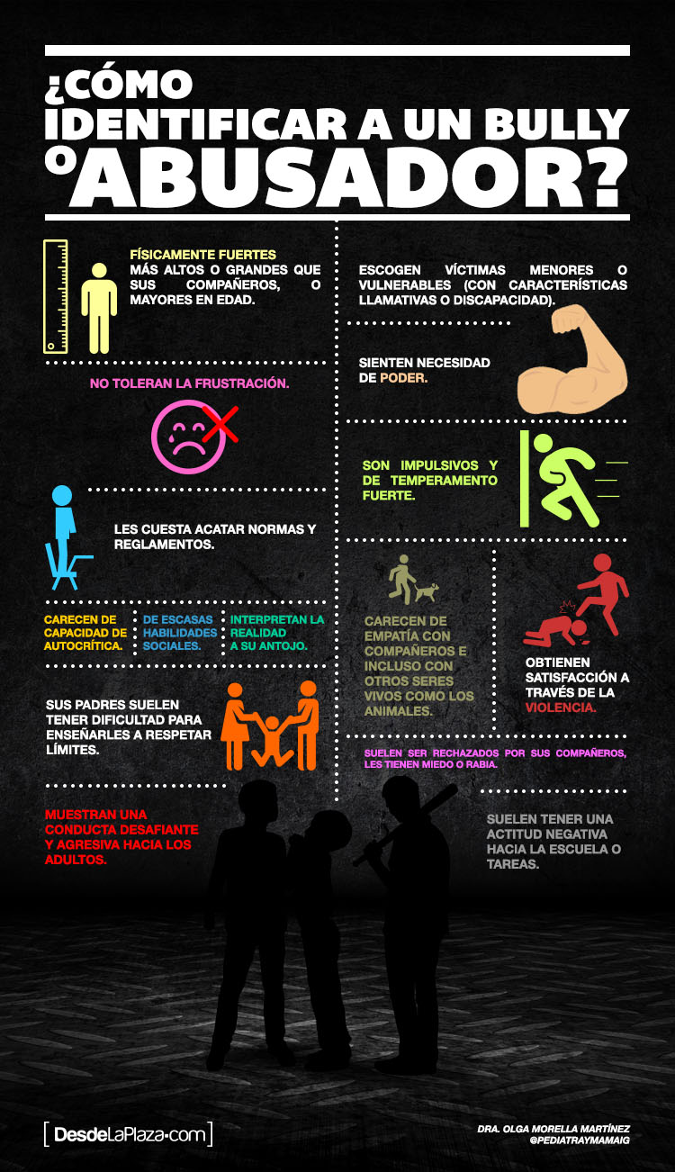 InfografiaBullying01