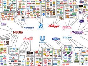estandar-alimentos-control-monopolio