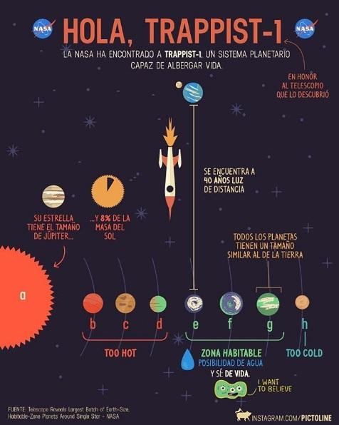 infografia planetas descubiertos
