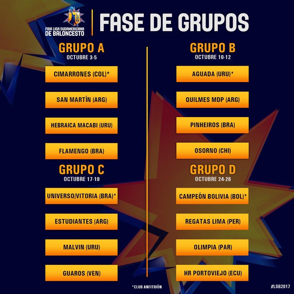 Grupos Liga Suramericana