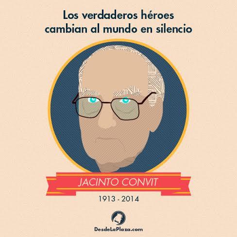 Jacinto Convit