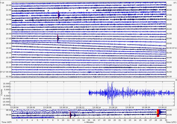 temblor de 2.5 Mw al norte de Maracay