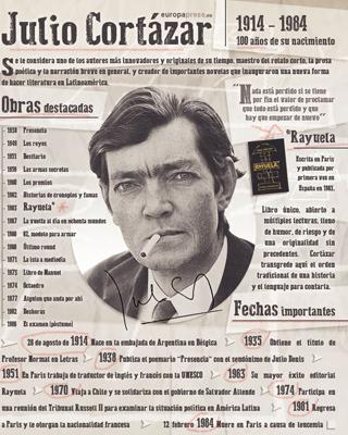 Cartel de homenaje a Julio Cortázar