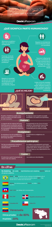 parto-humanizado-infografia
